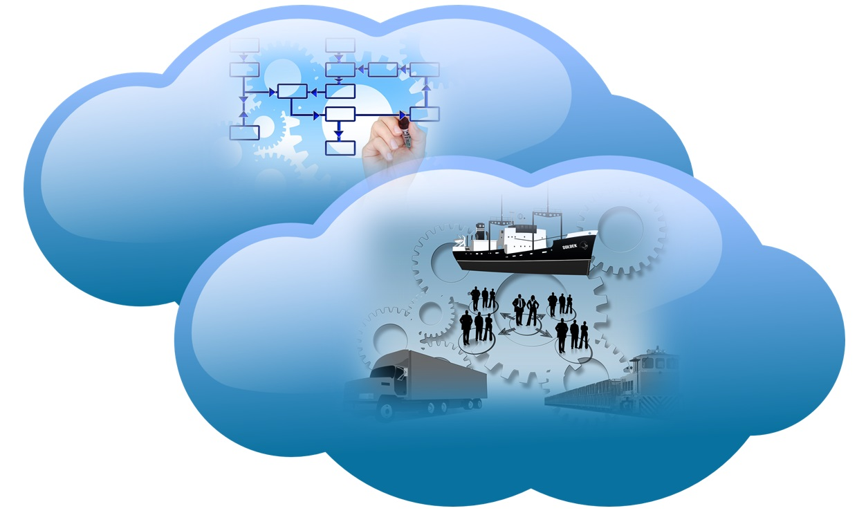 Technology Trends (2): Cloud logistics